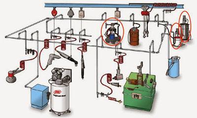 Máy nén khí trục vít và công dụng