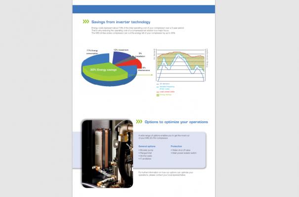 Thông số máy nén khí bơm nước không dầu