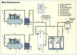 Chi tiết máy tạo khí nito tốt nhất