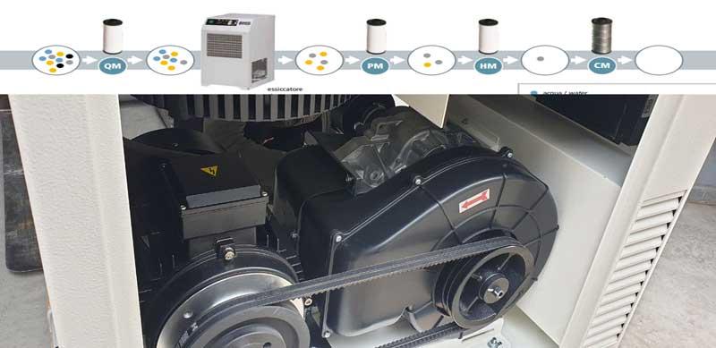 Bảo dưỡng máy nén khí tại sơn la chuyên nghiệp